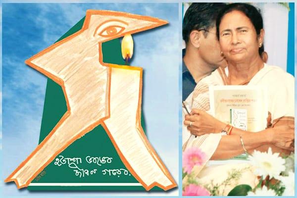 যুবশ্রী প্রকল্প কি (Yuvashree Prakalpa)