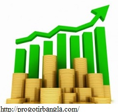 মধ্য ক্যাপ ইক্যুইটি ফান্ড (Mid Cap Equity Fund)