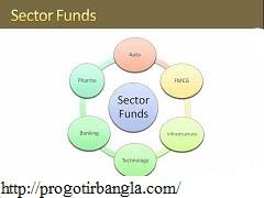 সেক্টর ফান্ড (Sector Funds)