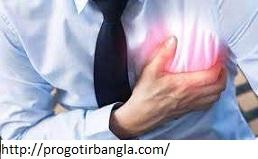 হৃদয় জনিত সমস্যা (Heart problems)