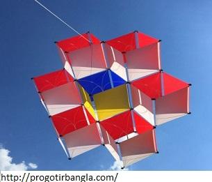 বক্স ঘুড়ি (Box Kite)