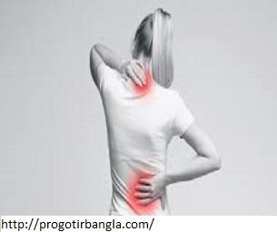 শরীর ব্যথা (Body pain)