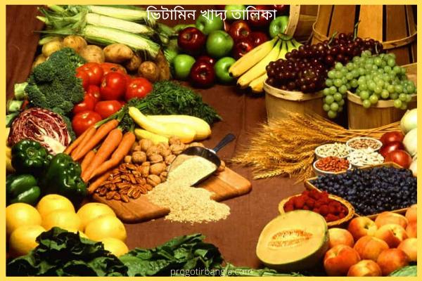 ফ্যাট জাতীয় খাবার তালিকাঃ