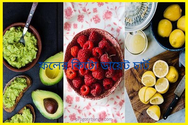 ফলের কিটো ডায়েট চার্ট (Fruit Chart)